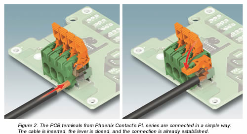 Sensational Pcb Terminal Wiring Made Easier Wiring Digital Resources Sapredefiancerspsorg